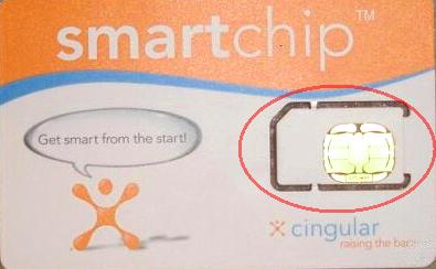 example of SIM card
