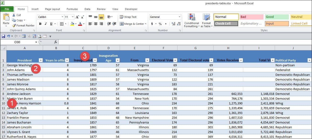 Ediblewildsus  Splendid Microsoft Excel Tutorials With Lovely The Hidden Strengths Of Excel Tables With Cool Compare Dates In Excel Also How To Get Sum In Excel In Addition Substitute Excel And How To Square Something In Excel As Well As Create Form In Excel Additionally Excel Pareto Chart From Timeatlascom With Ediblewildsus  Lovely Microsoft Excel Tutorials With Cool The Hidden Strengths Of Excel Tables And Splendid Compare Dates In Excel Also How To Get Sum In Excel In Addition Substitute Excel From Timeatlascom