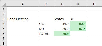 Election results spreadsheet.