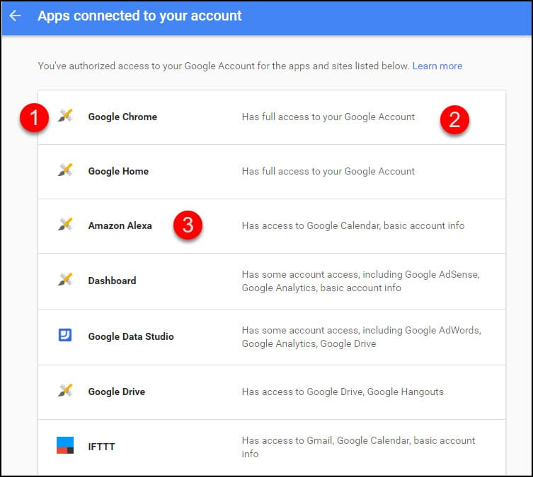 connected apps to your Google account.