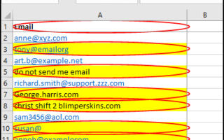 Email addresses that didn't validate
