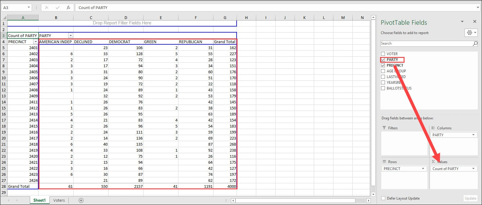 pivot table with precinct counts.