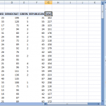 pivot table example