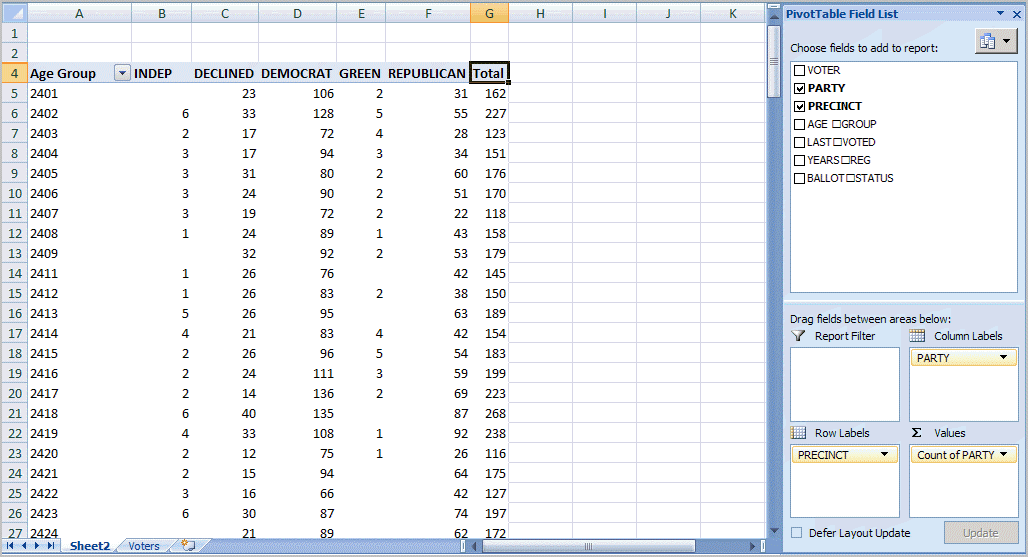 excel pivot table tutorial sample productivity portfolio
