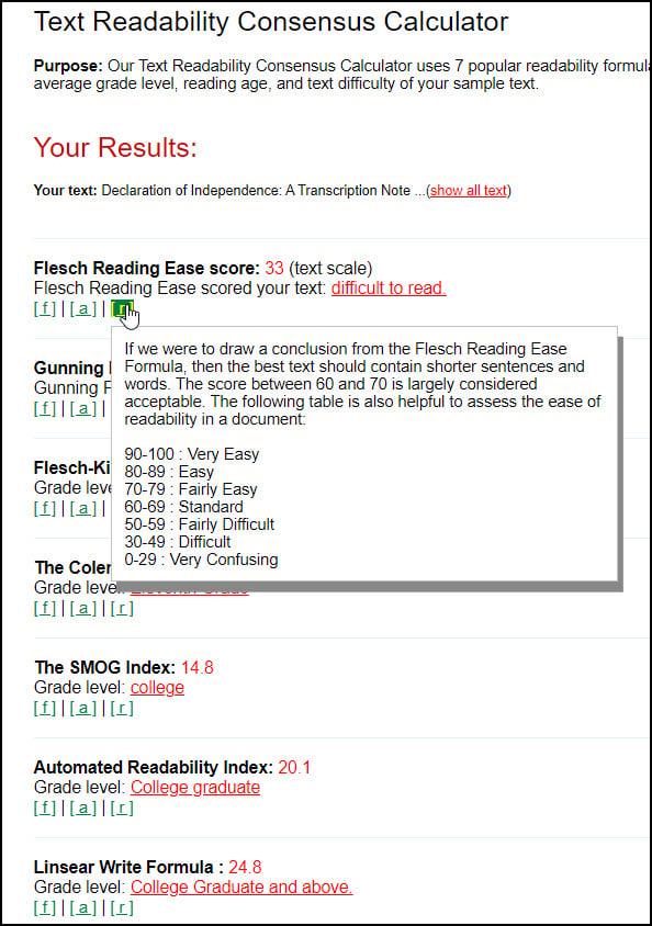 Results from readabilityformulas.com.