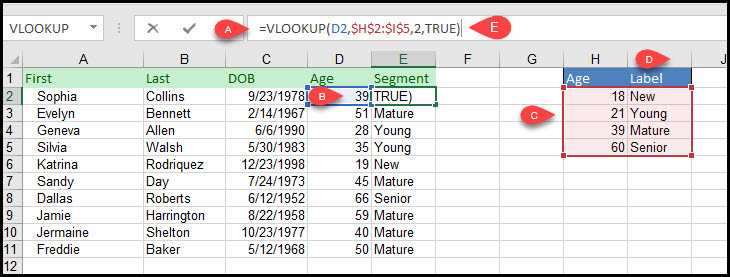 VLOOUP formula with callout annotations.