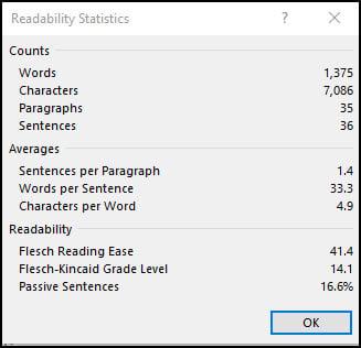 Microsoft Word Readability Statistics dialog.
