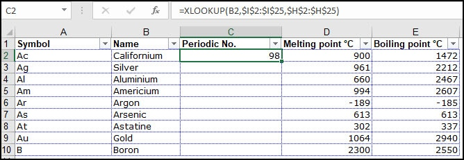 Periodic number for Californium displayed in cell C2.